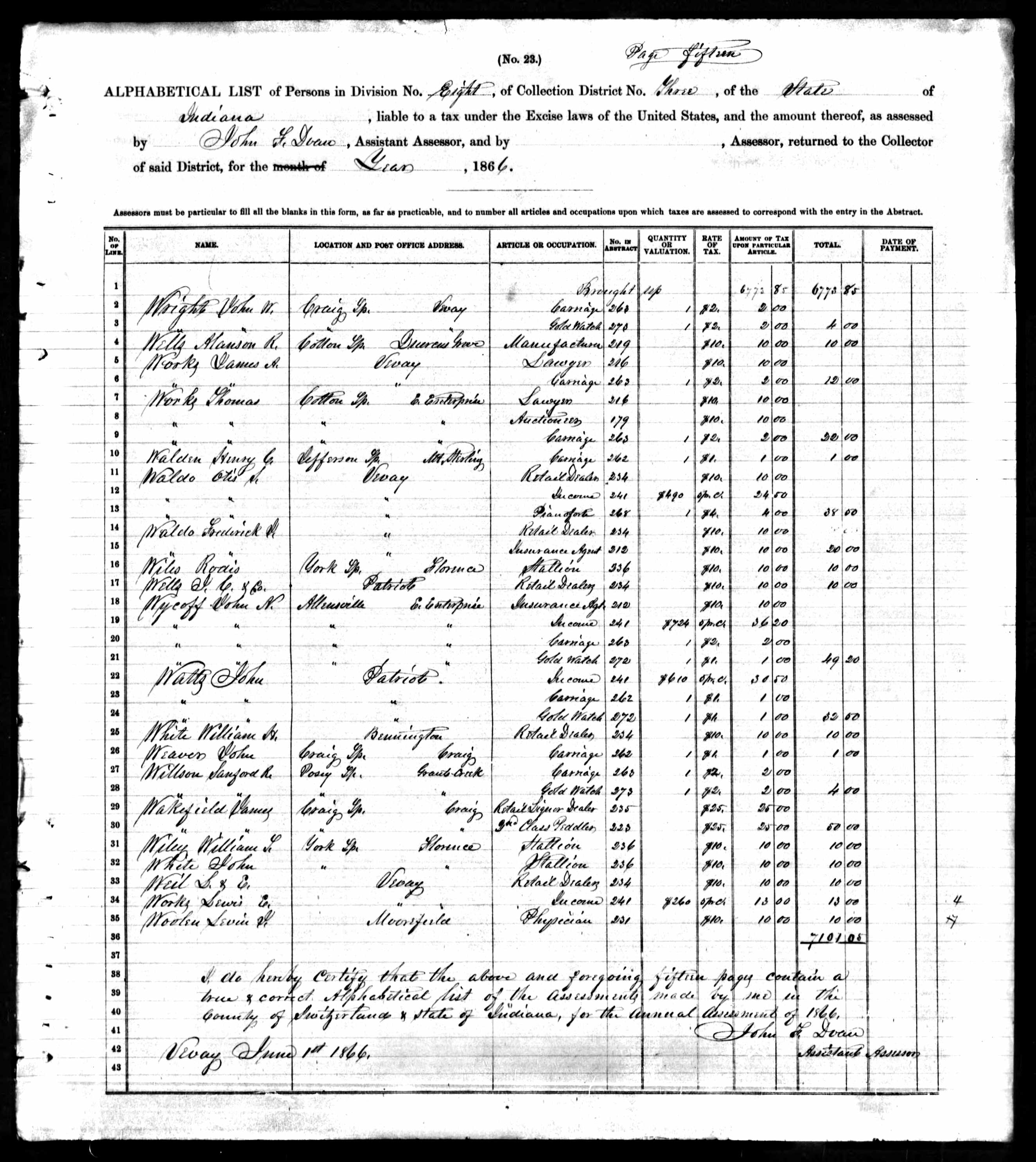 Indiana wakefield genealogy the southern branch in indiana according aiddatafo Gallery